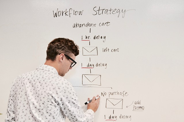 Start a workflow programatically using JavaScript & JQuery